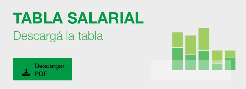 Tabla Salarial